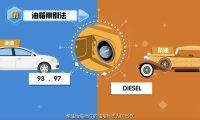 中石油:flash产品宣传bwinbwin|最新网址